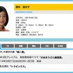 「マッサン」若松屋若女将を演じる西村亜矢子 「ごちそうさん」のあの役も