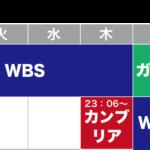 テレビ東京系 WBS、カンブリア宮殿、ガイアの夜明け 放送時間、見逃し動画視聴方法まとめ